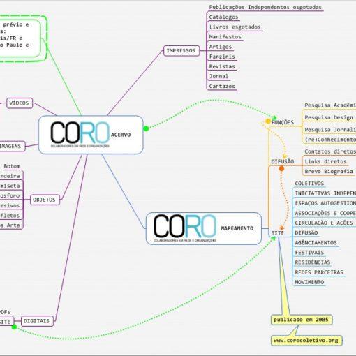 Coletivos em Rede e Organizações