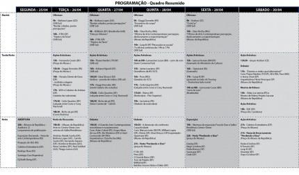 Programação Semana Fora do Eixo 2011